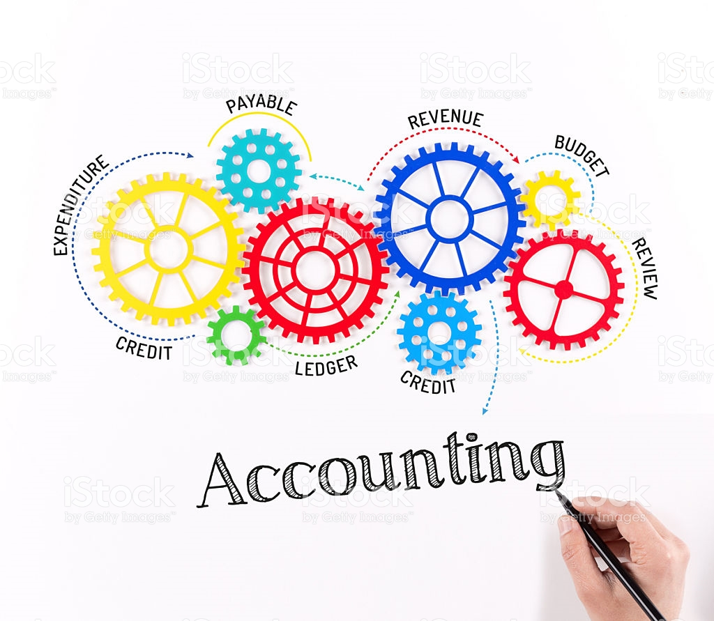 Accounting: Successful Steps To Small Business Accounting
